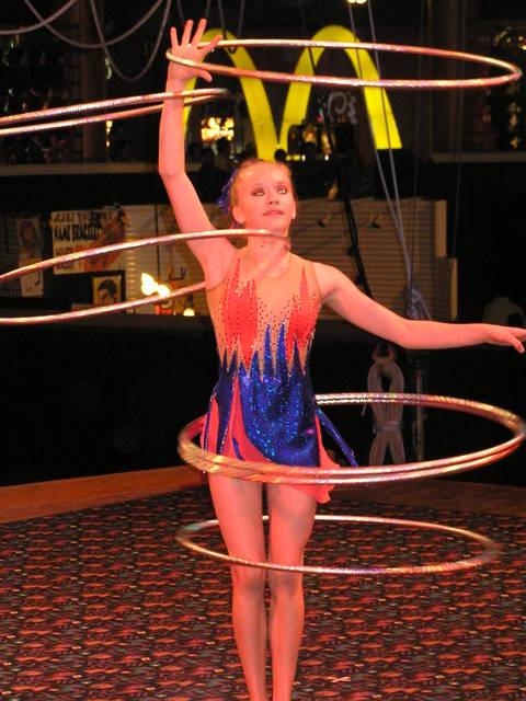 Actuación en el Circus, Circus